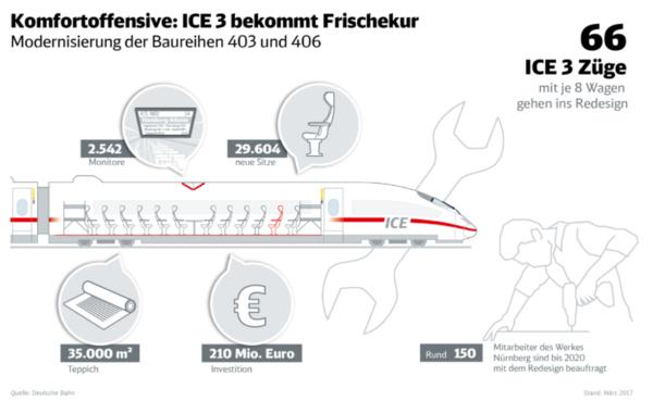 neue ICE3.png