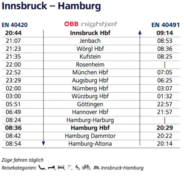 NJ Hamburg - Innsbruck.png