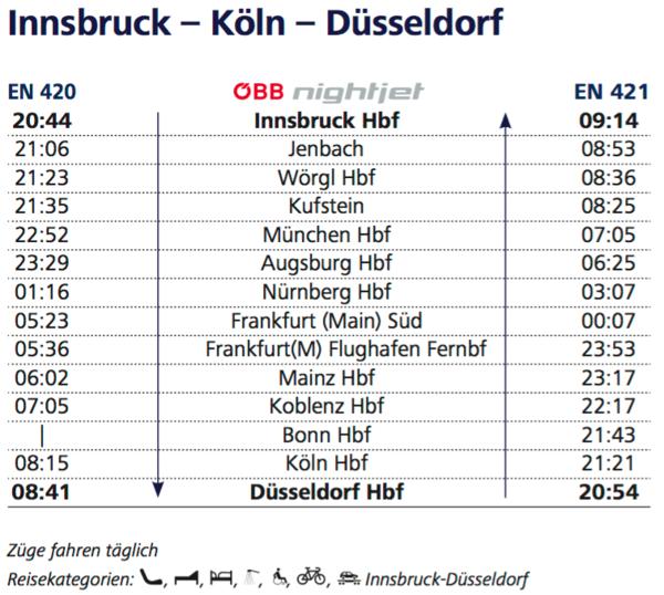 NJ Innsbruck - Düsseldorf.png