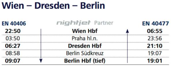 NJ partner Berlin - Wien.png